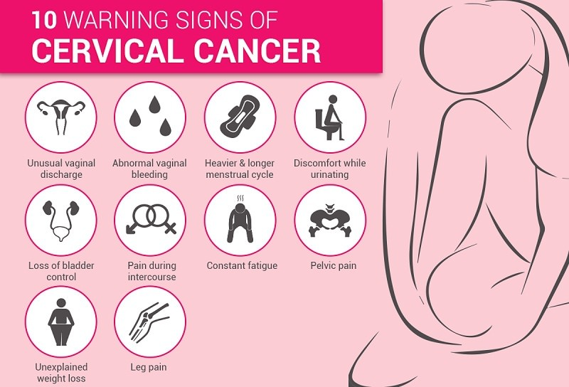 Watch Out For These 10 Signs Of Cervical Cancer - Sunrise